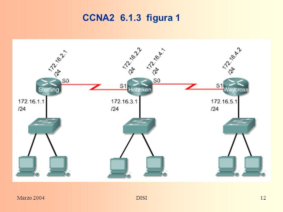 CCNA2 6.1.3 figura 1 Marzo 2004 DISI