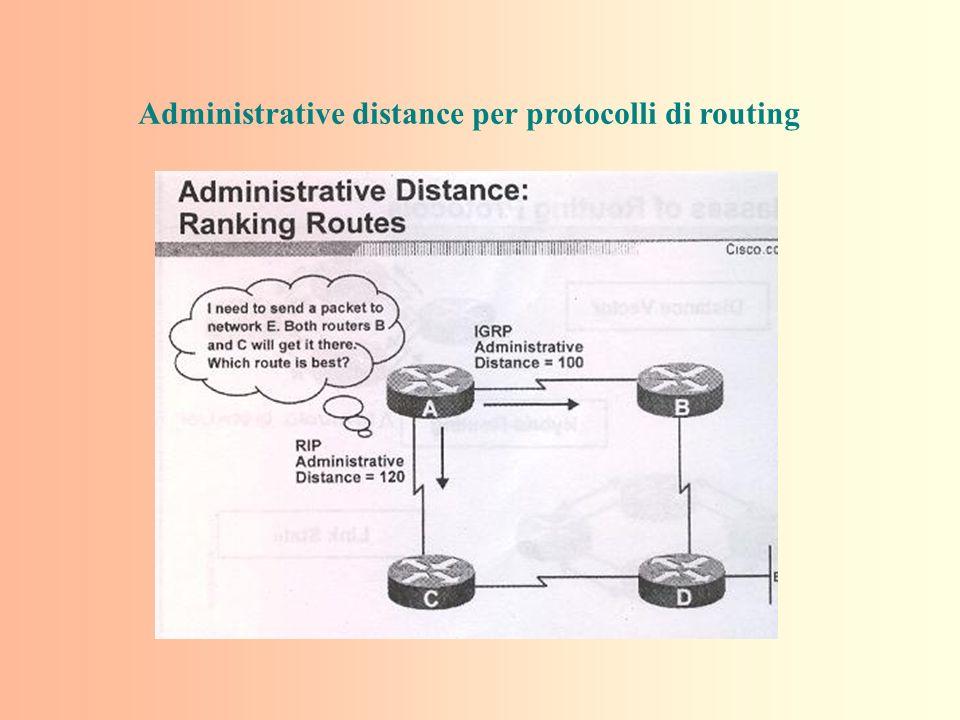 Administrative distance per protocolli di routing