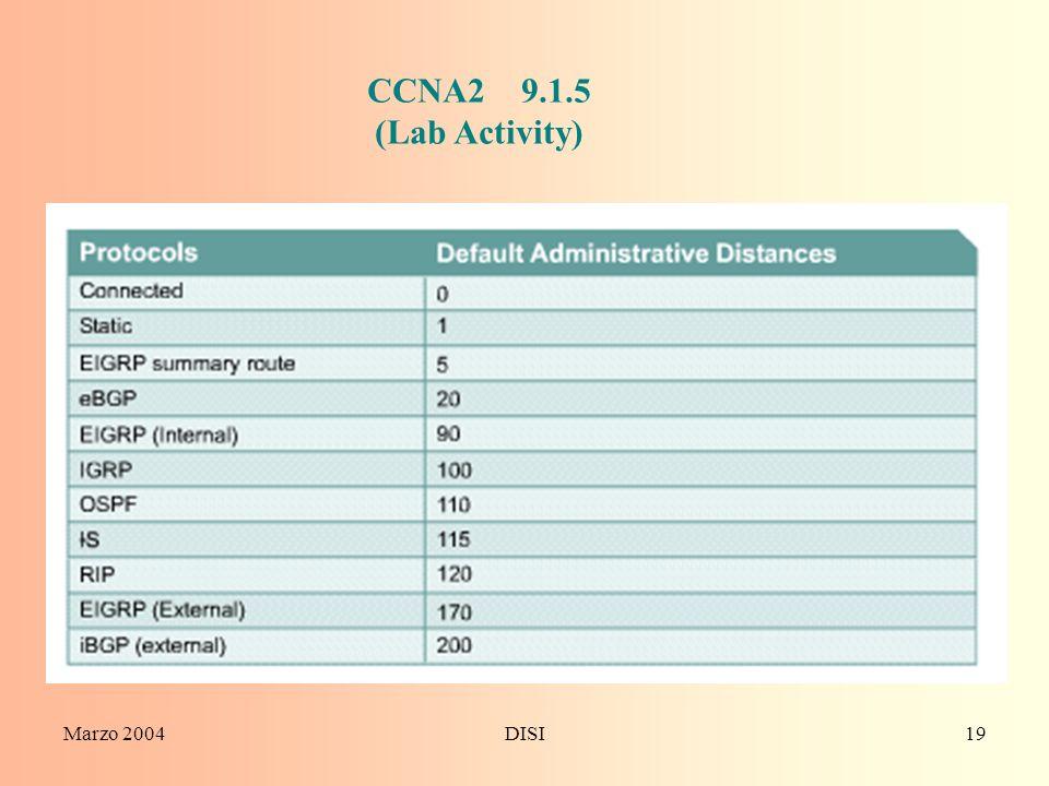 CCNA2 9.1.5 (Lab Activity) Marzo 2004 DISI