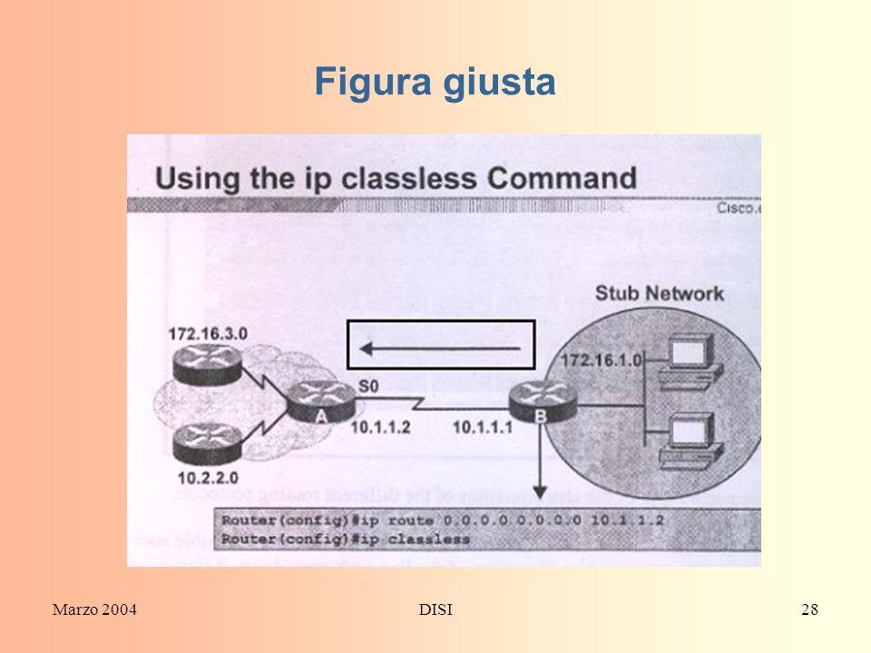 Figura giusta Marzo 2004 DISI