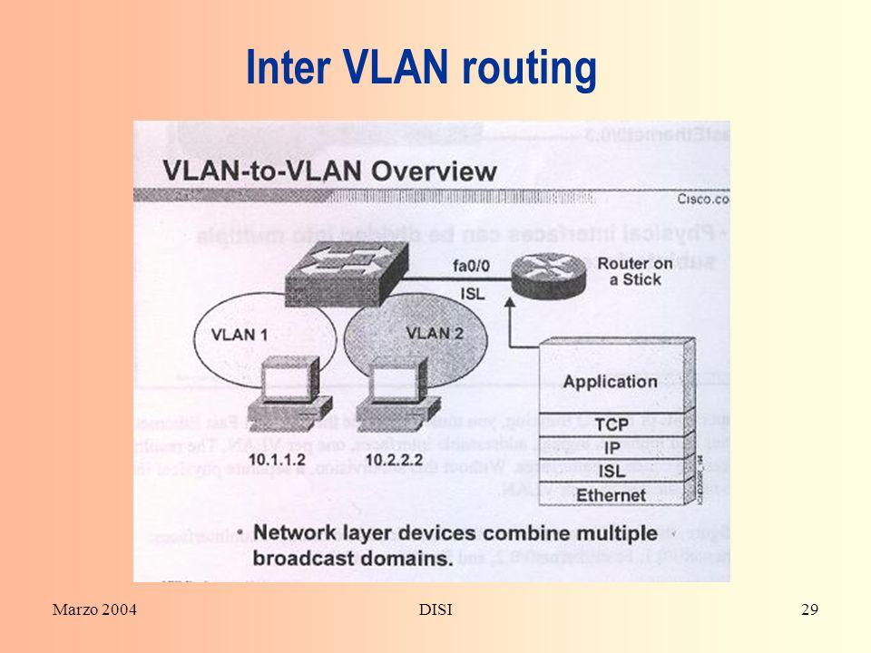 Inter VLAN routing Marzo 2004 DISI