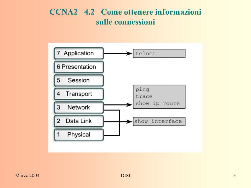 CCNA2 4.2 Come ottenere informazioni sulle connessioni