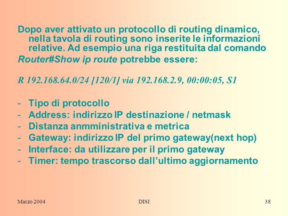 Router#Show ip route potrebbe essere: