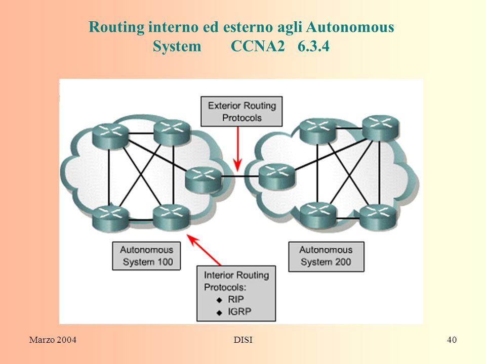 Routing interno ed esterno agli Autonomous System CCNA2 6.3.4