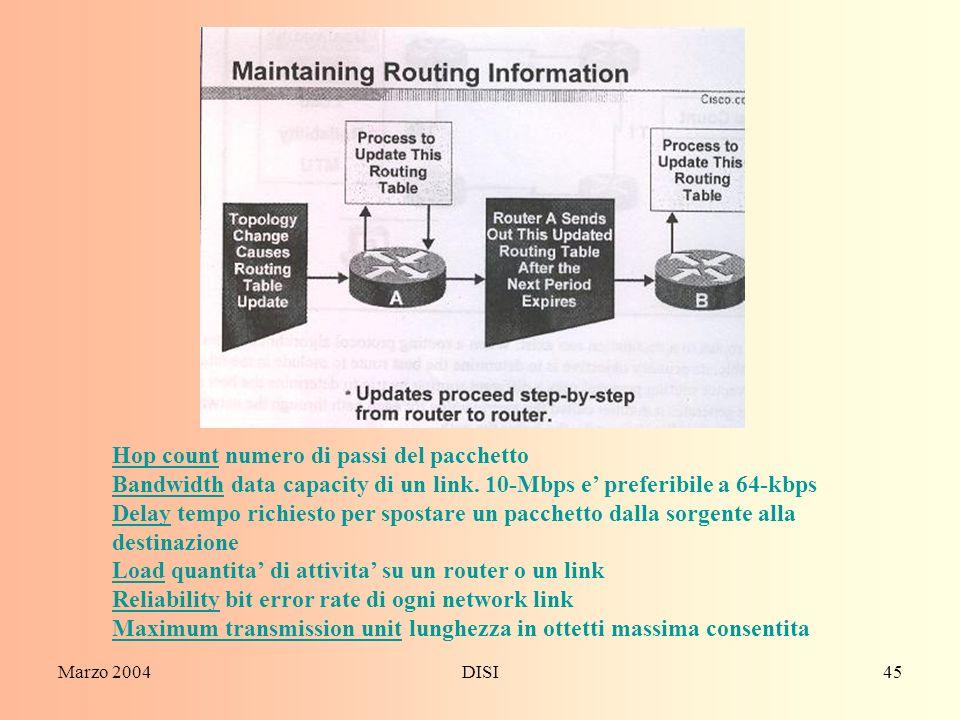 Hop count numero di passi del pacchetto Bandwidth data capacity di un link. 10-Mbps e' preferibile a 64-kbps Delay tempo richiesto per spostare un pacchetto dalla sorgente alla destinazione Load quantita' di attivita' su un router o un link Reliability bit error rate di ogni network link Maximum transmission unit lunghezza in ottetti massima consentita