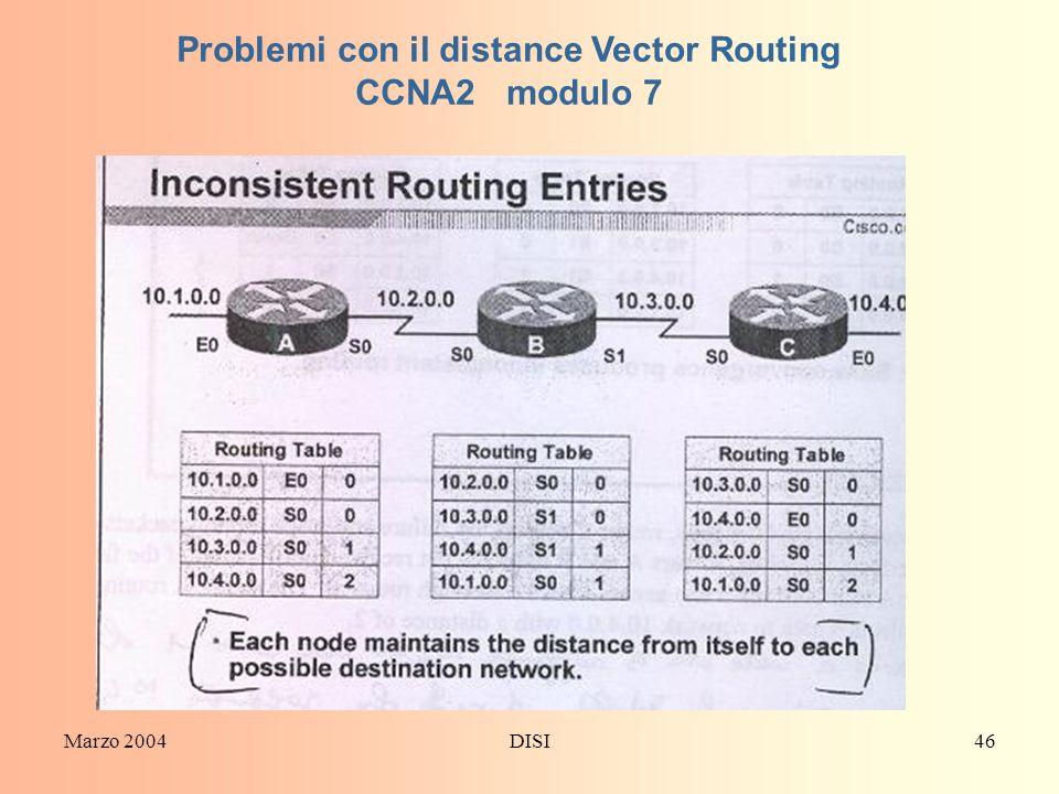 Problemi con il distance Vector Routing CCNA2 modulo 7