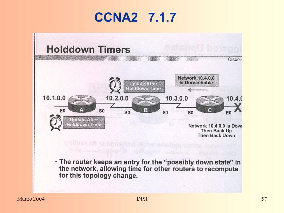 CCNA2 7.1.7 Marzo 2004 DISI