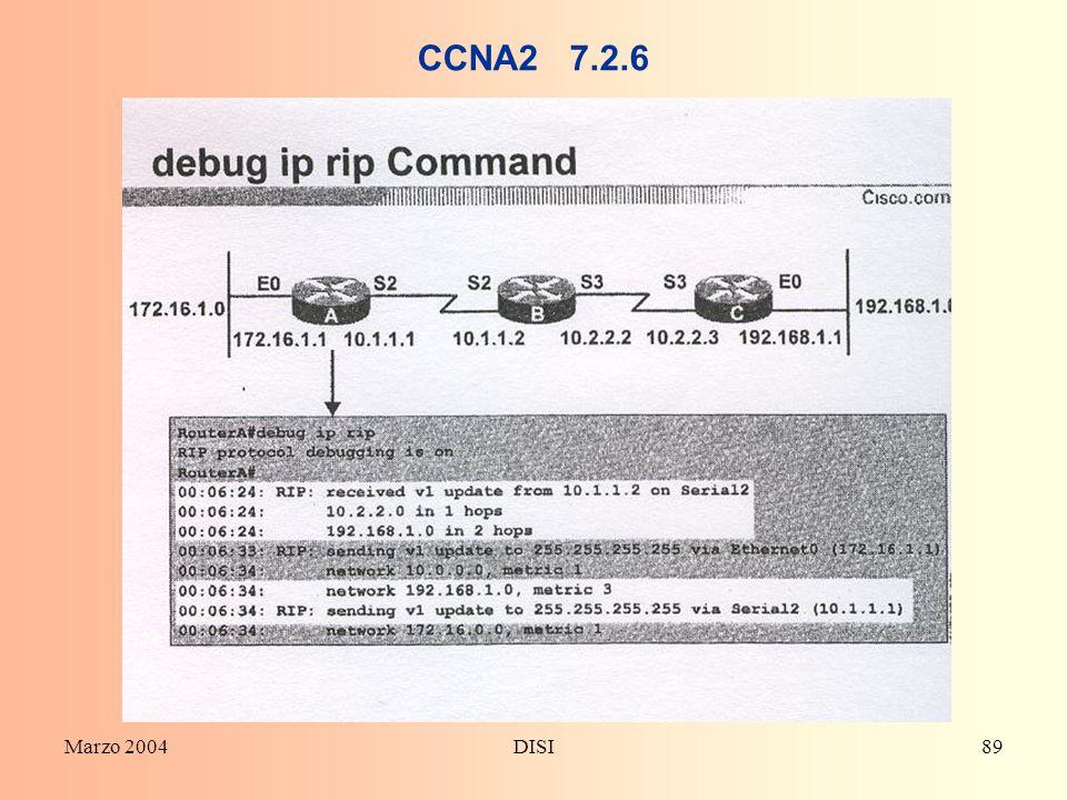 CCNA2 7.2.6 Marzo 2004 DISI