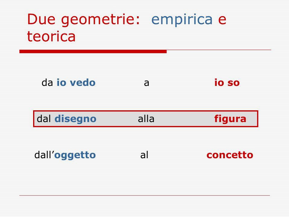 Due geometrie: empirica e teorica