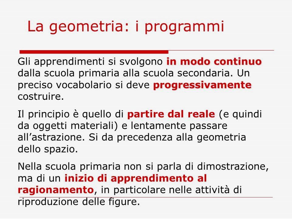 La geometria: i programmi