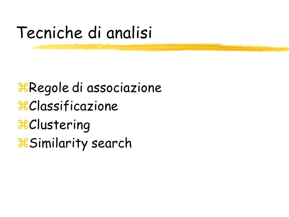 Tecniche di analisi Regole di associazione Classificazione Clustering