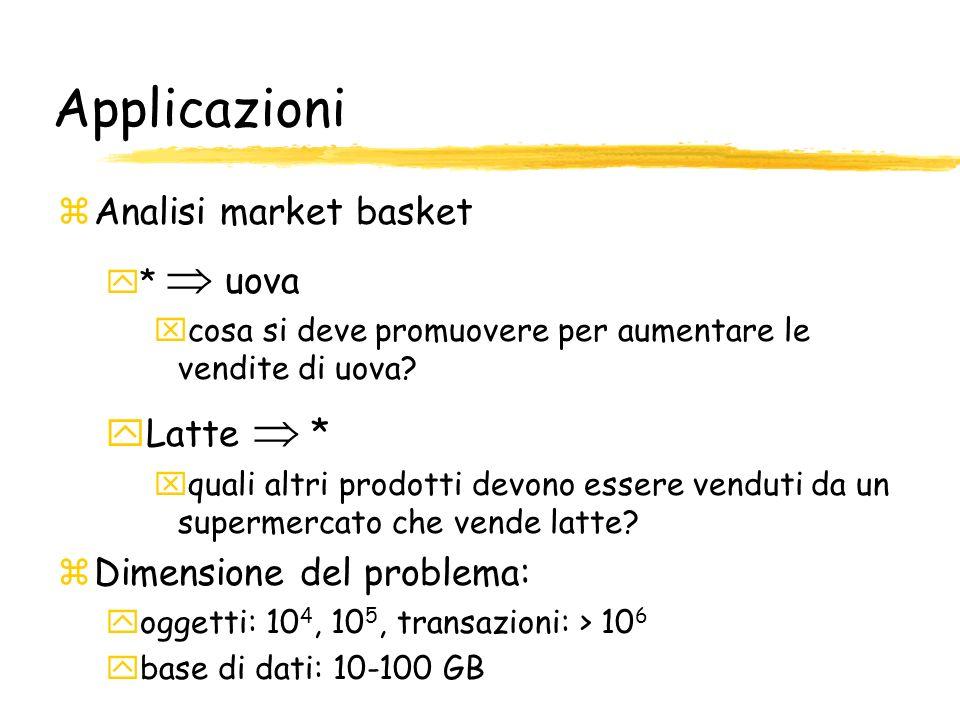 Applicazioni Analisi market basket Latte  * Dimensione del problema: