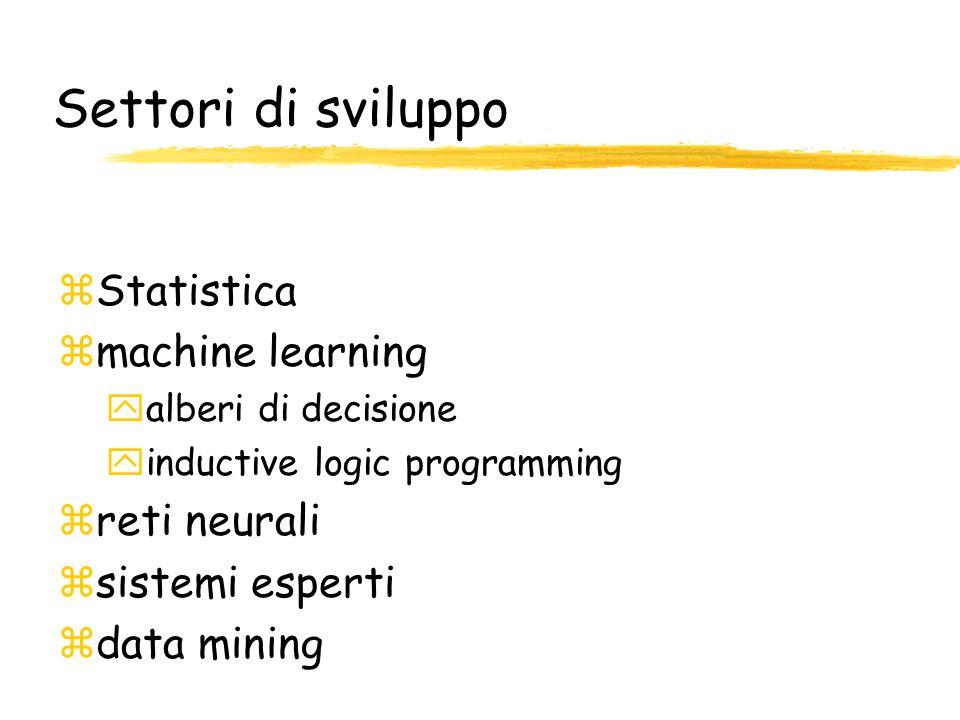 Settori di sviluppo Statistica machine learning reti neurali