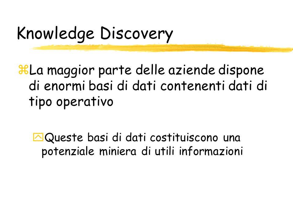 Knowledge Discovery La maggior parte delle aziende dispone di enormi basi di dati contenenti dati di tipo operativo.