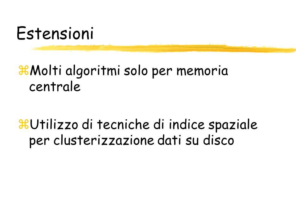 Estensioni Molti algoritmi solo per memoria centrale