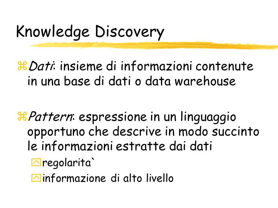 Knowledge Discovery Dati: insieme di informazioni contenute in una base di dati o data warehouse.