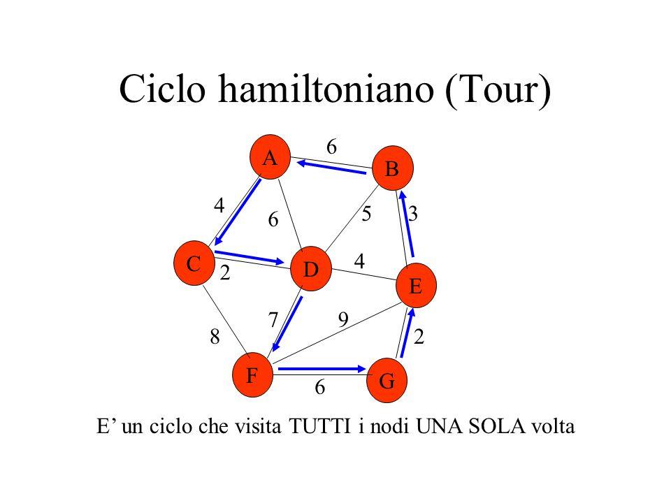 Ciclo hamiltoniano (Tour)