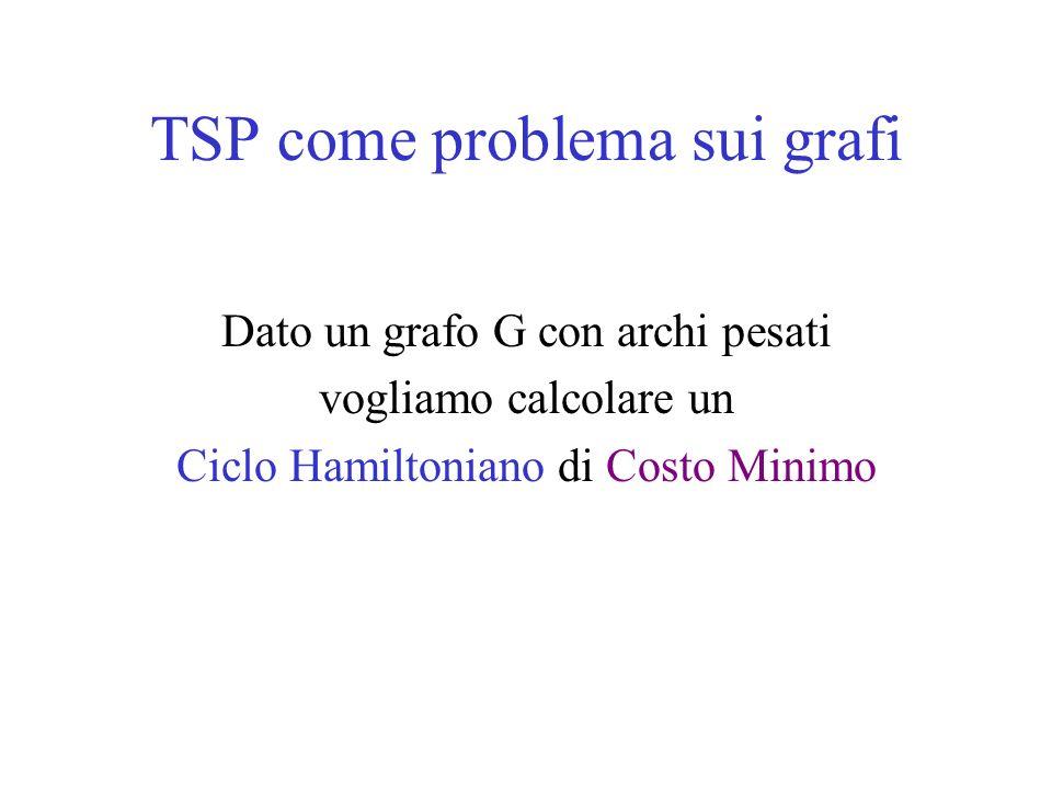 TSP come problema sui grafi