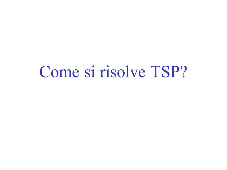 Come si risolve TSP