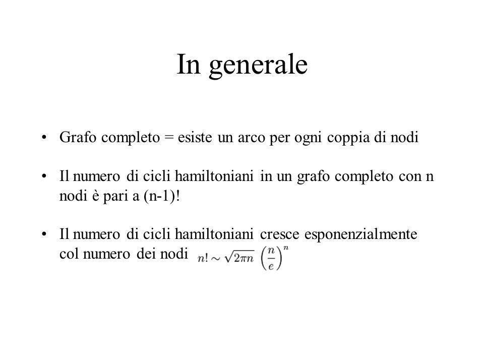 In generale Grafo completo = esiste un arco per ogni coppia di nodi