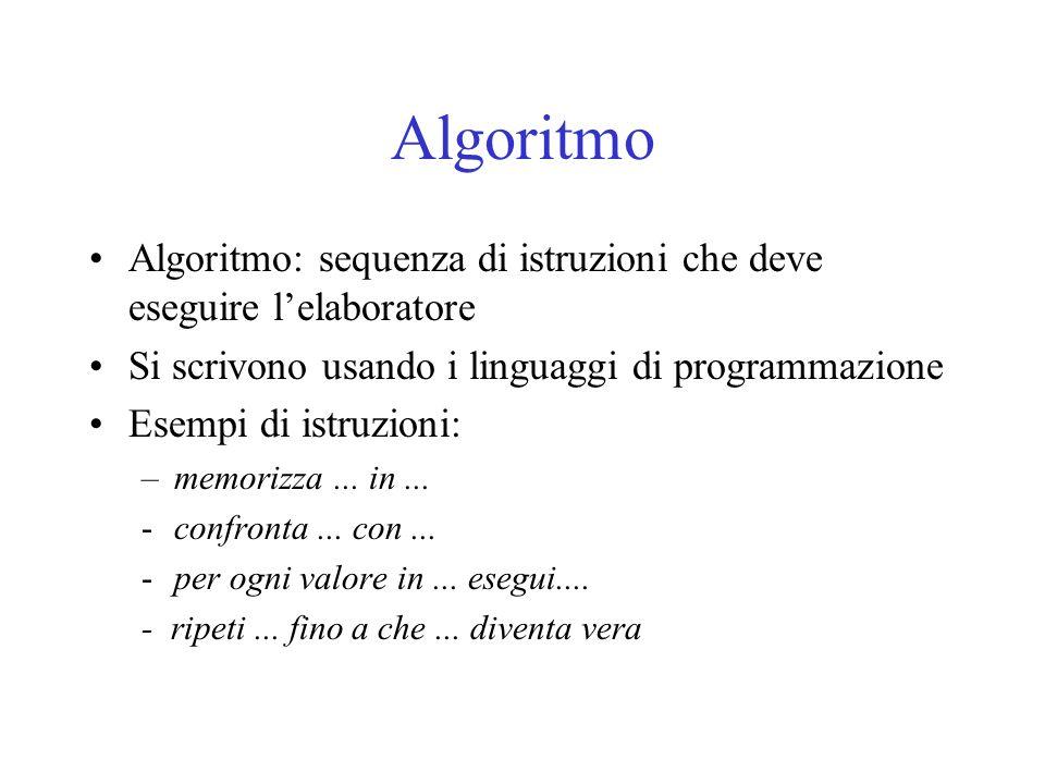 Algoritmo Algoritmo: sequenza di istruzioni che deve eseguire l'elaboratore. Si scrivono usando i linguaggi di programmazione.