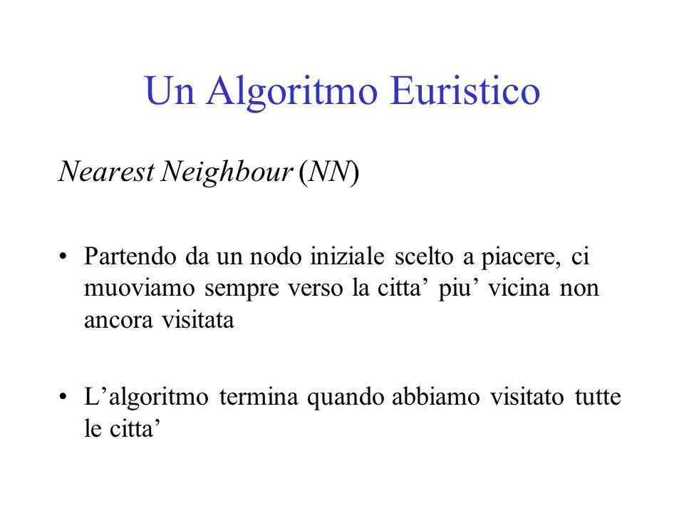 Un Algoritmo Euristico