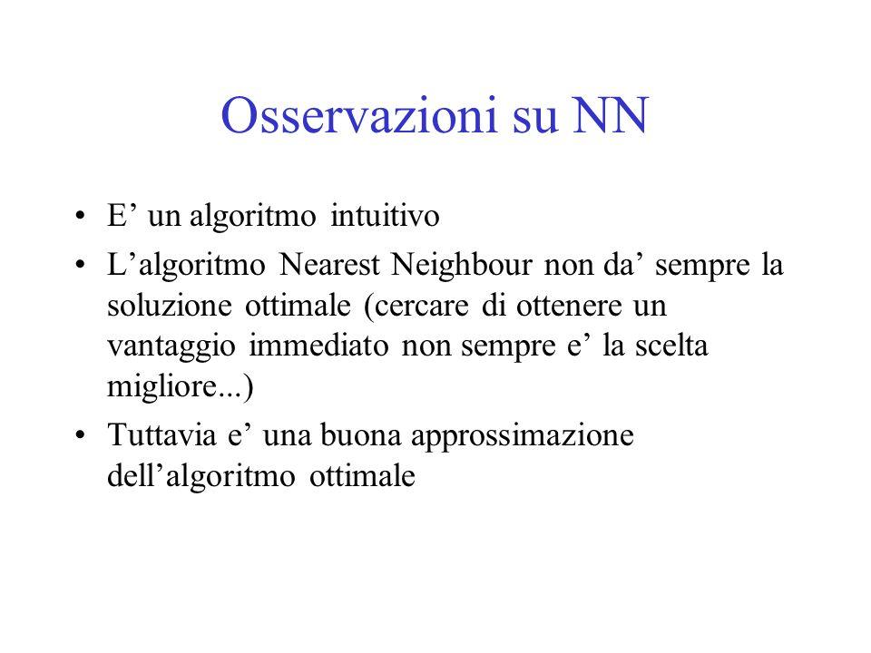Osservazioni su NN E' un algoritmo intuitivo
