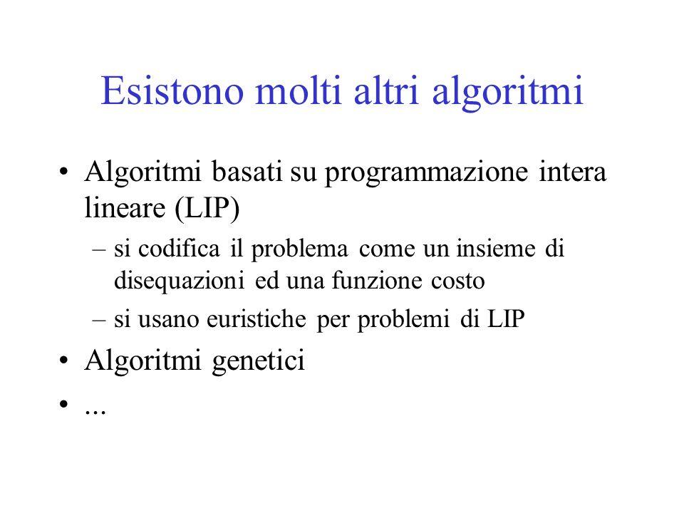 Esistono molti altri algoritmi