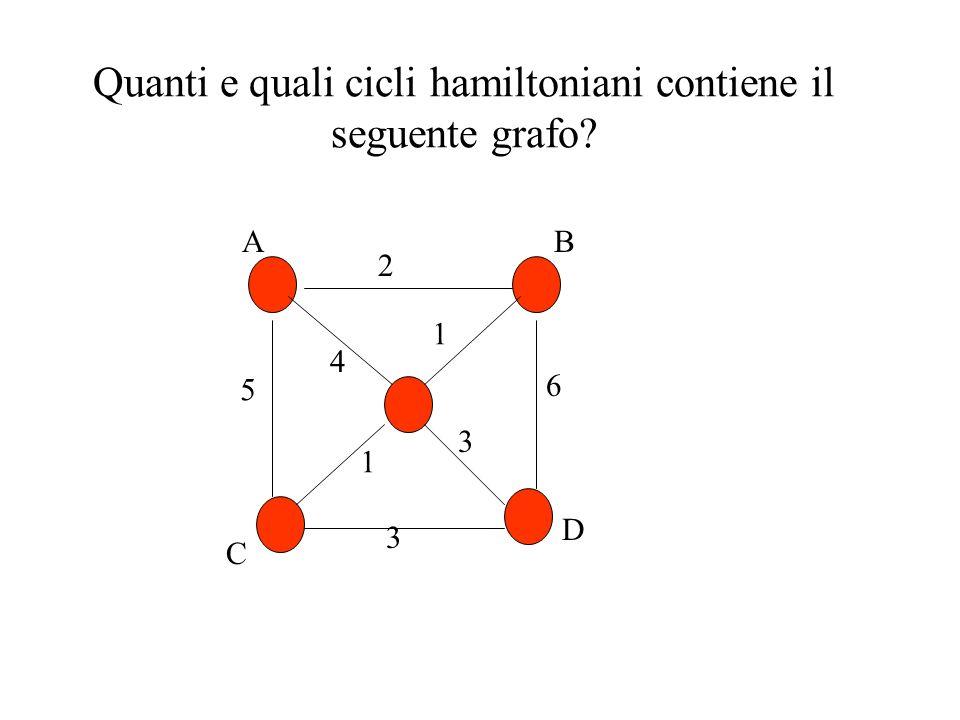 Quanti e quali cicli hamiltoniani contiene il seguente grafo