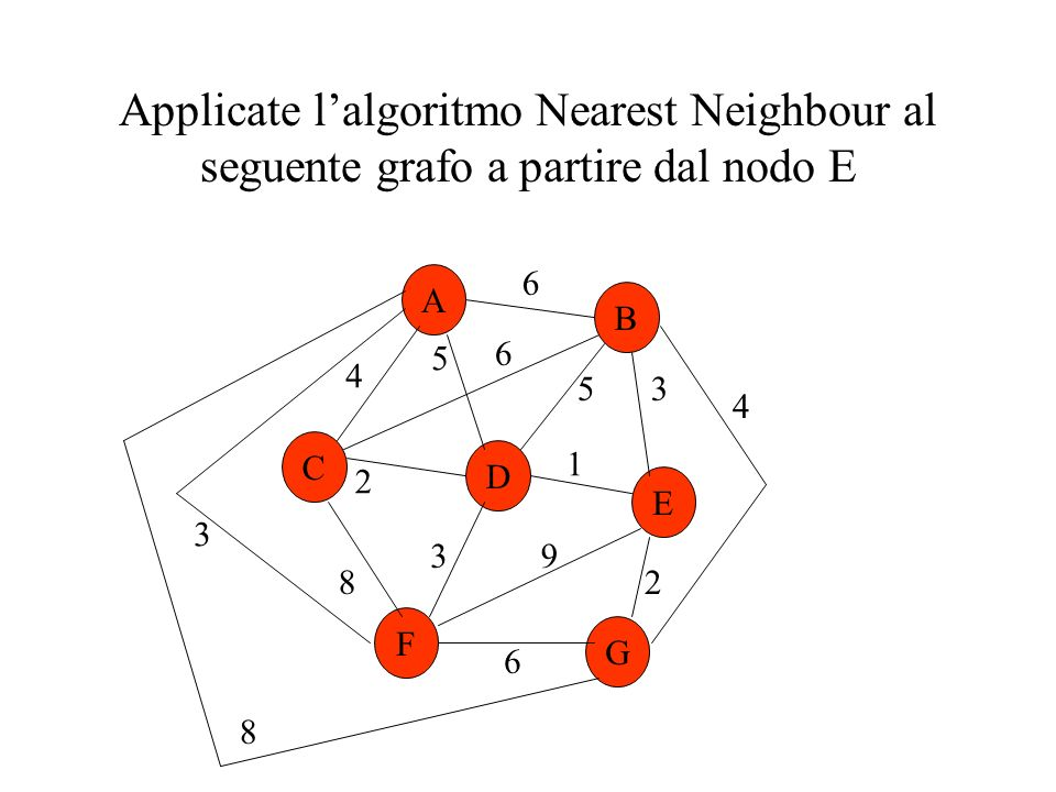 Applicate l'algoritmo Nearest Neighbour al seguente grafo a partire dal nodo E