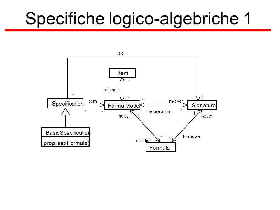 Specifiche logico-algebriche 1