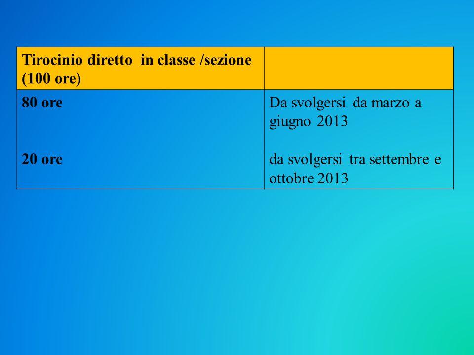 Tirocinio diretto in classe /sezione (100 ore)