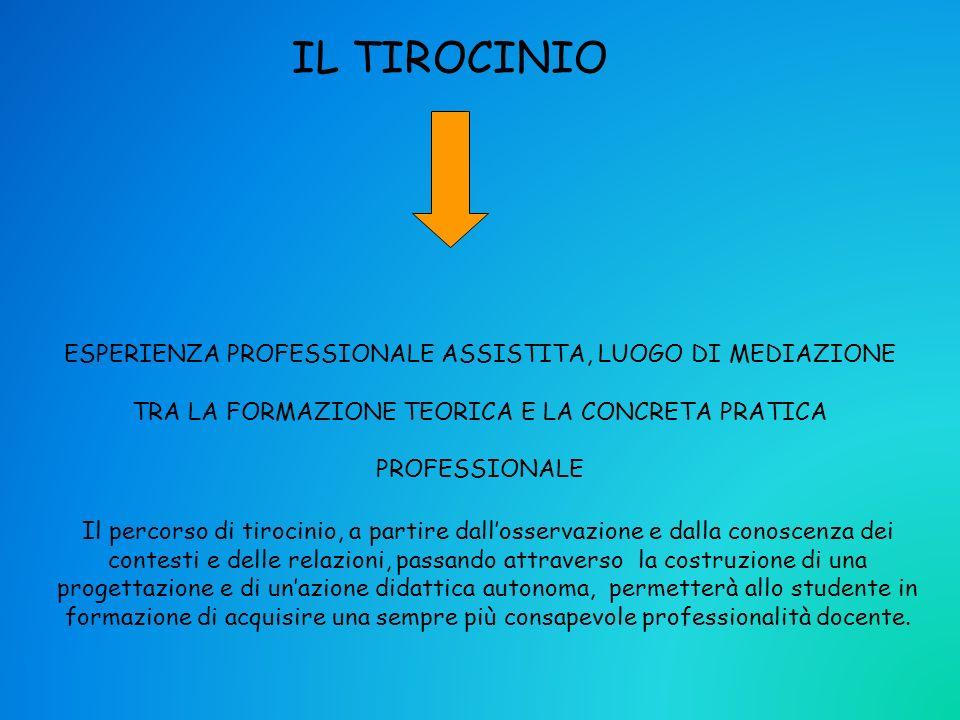 IL TIROCINIO ESPERIENZA PROFESSIONALE ASSISTITA, LUOGO DI MEDIAZIONE TRA LA FORMAZIONE TEORICA E LA CONCRETA PRATICA PROFESSIONALE.