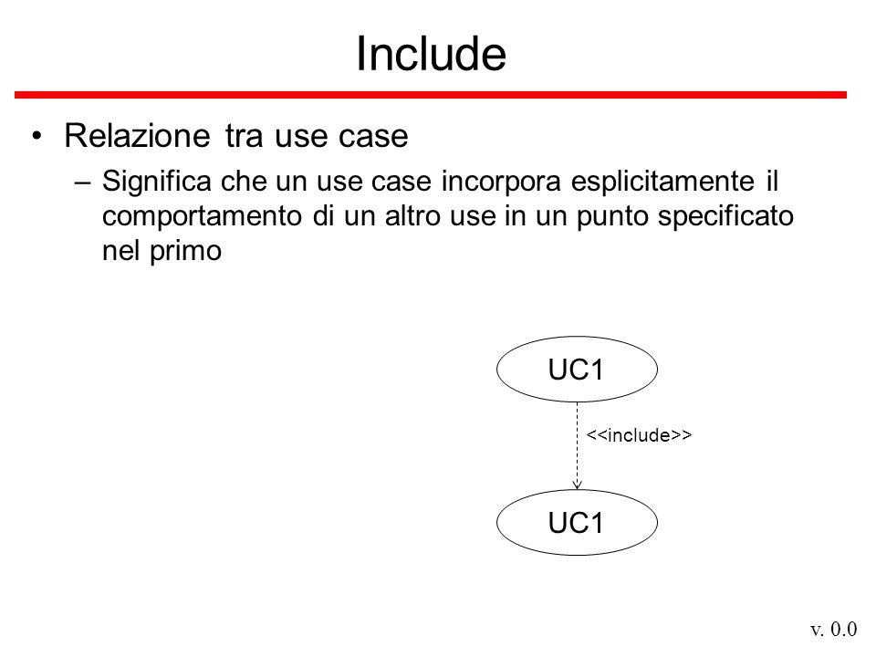Include Relazione tra use case