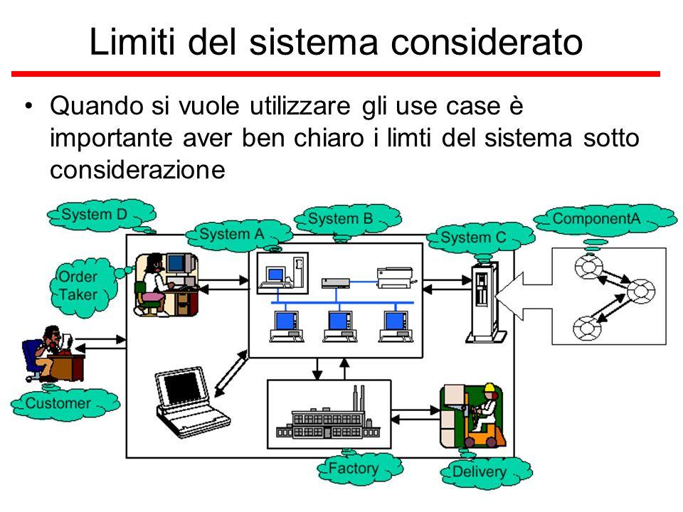 Limiti del sistema considerato