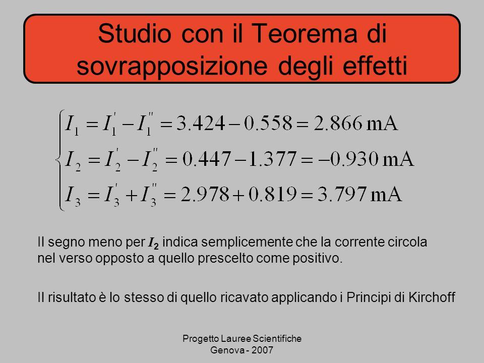 Studio con il Teorema di sovrapposizione degli effetti