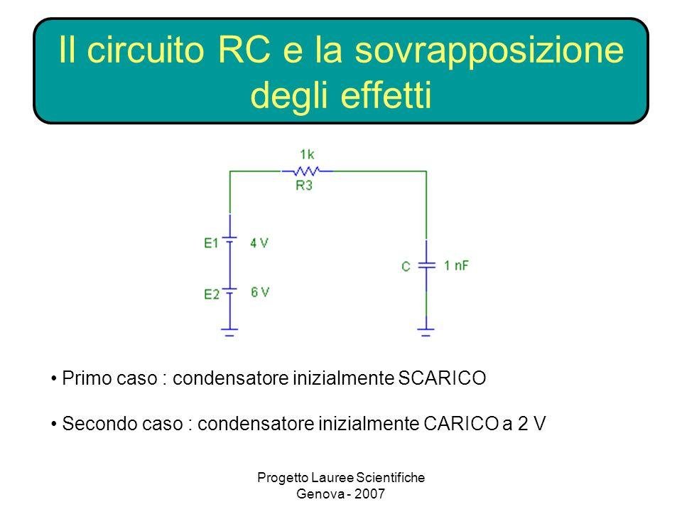 Il circuito RC e la sovrapposizione degli effetti