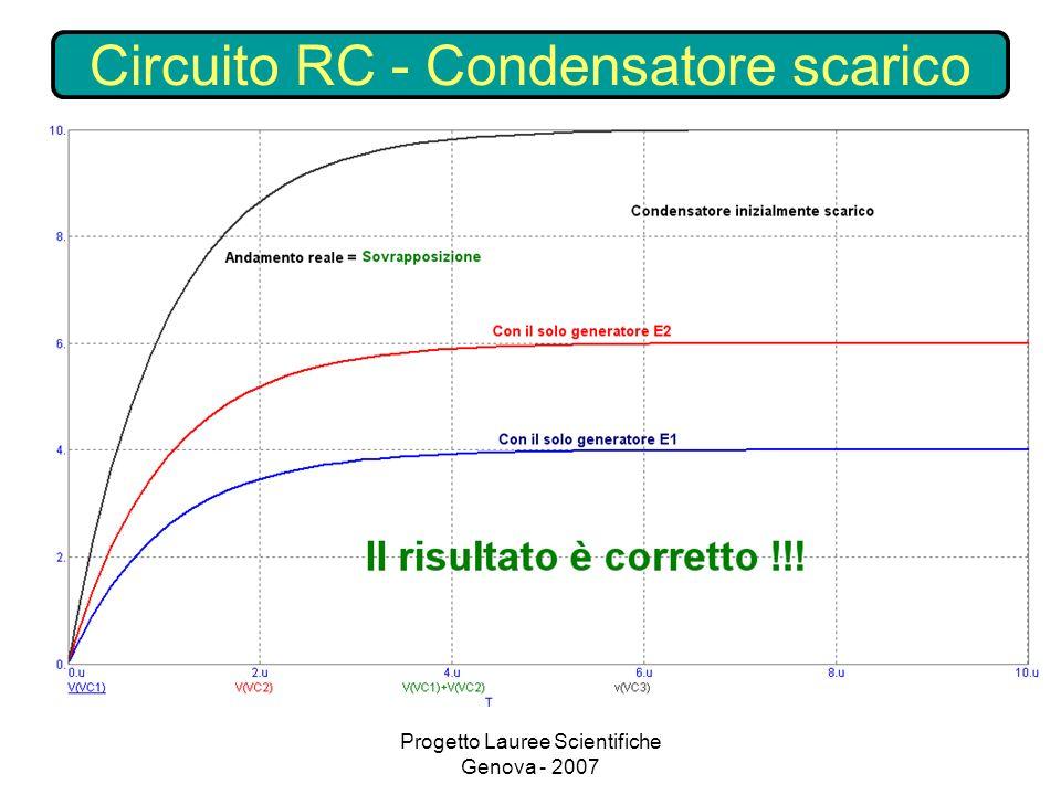 Circuito RC - Condensatore scarico