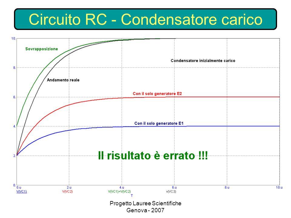 Circuito RC - Condensatore carico