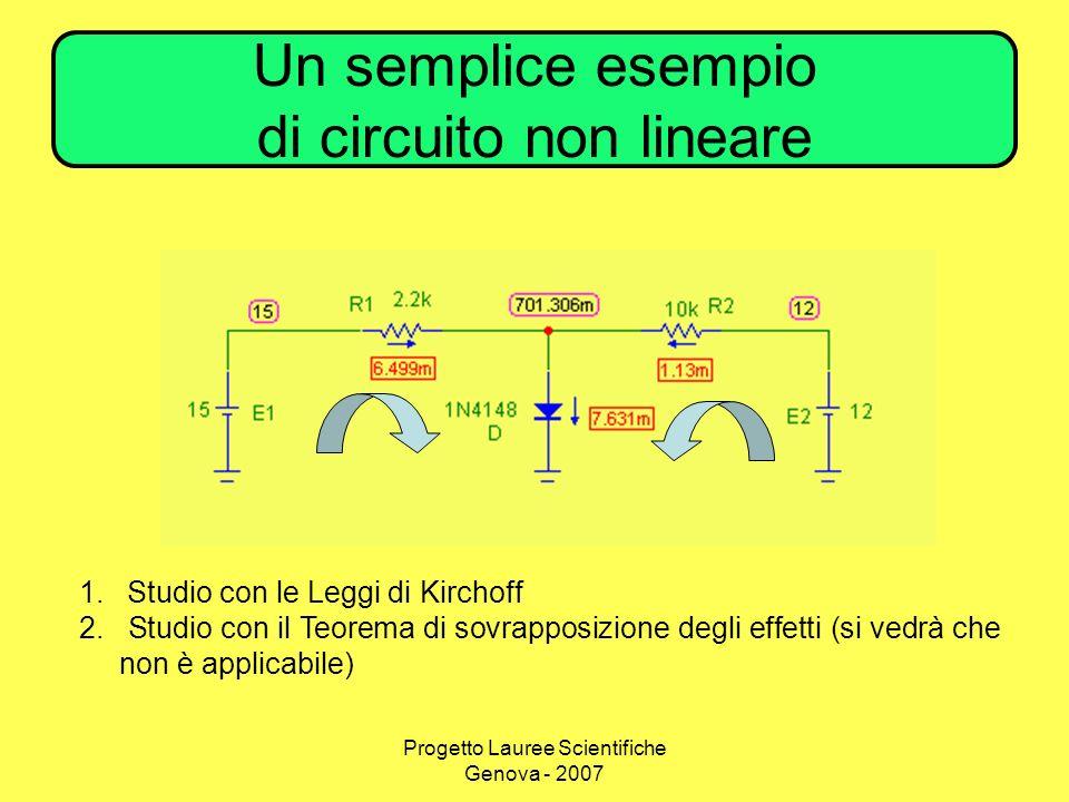 Un semplice esempio di circuito non lineare