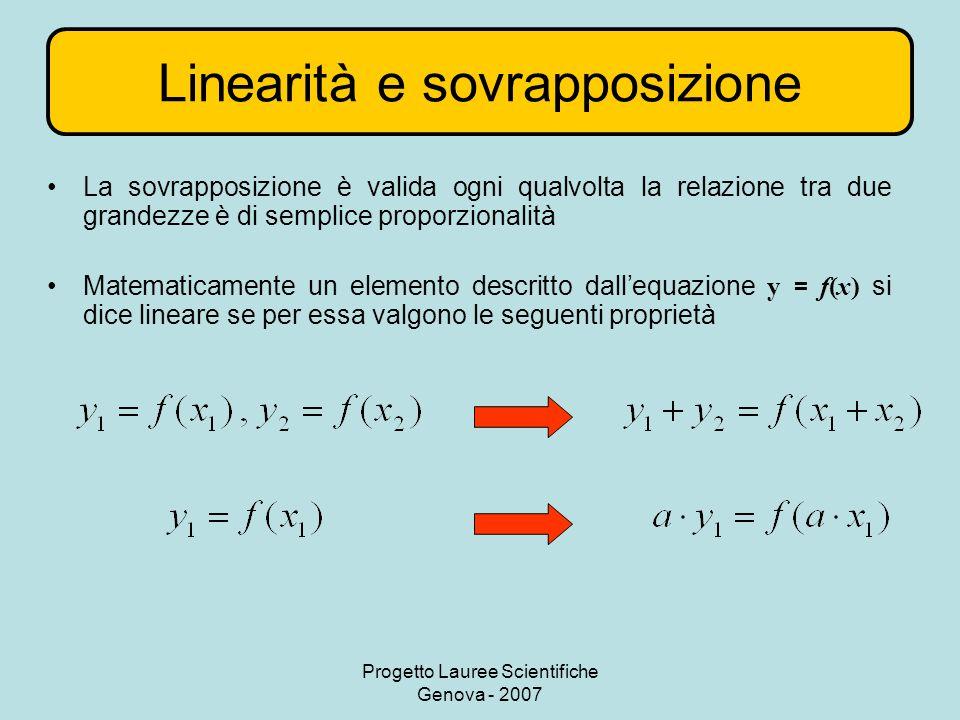 Linearità e sovrapposizione