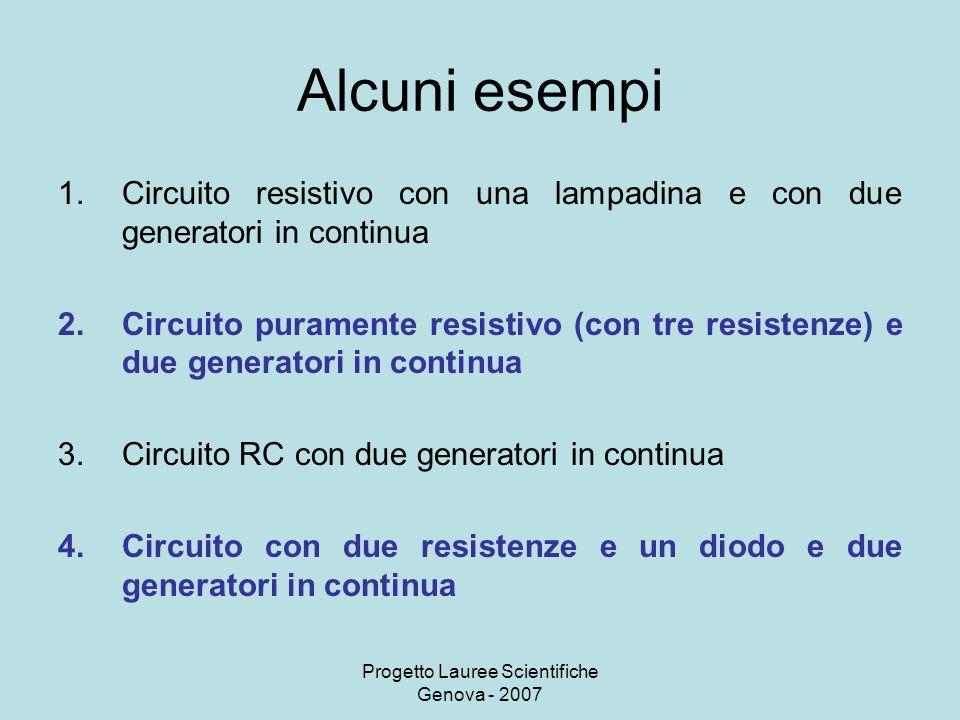 Progetto Lauree Scientifiche Genova - 2007