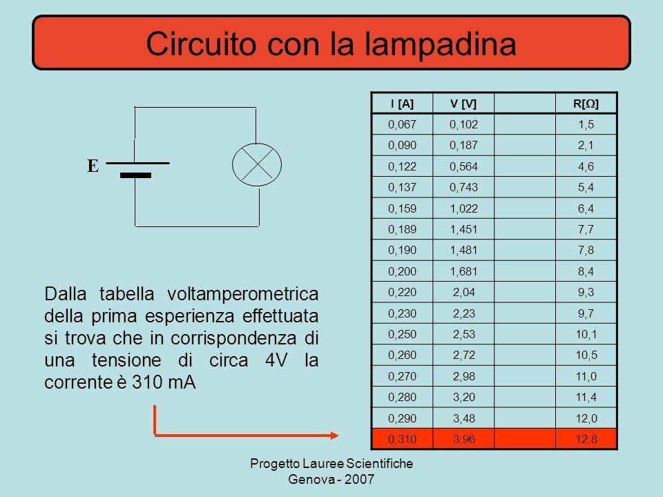 Circuito con la lampadina