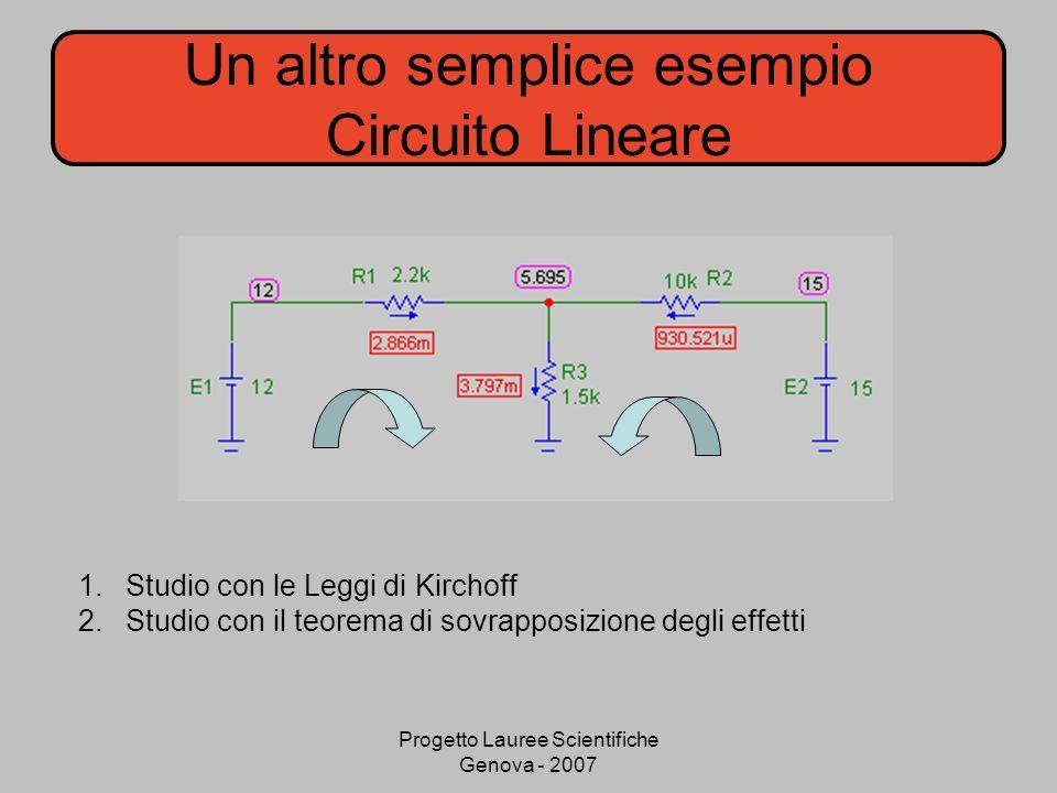Un altro semplice esempio Circuito Lineare