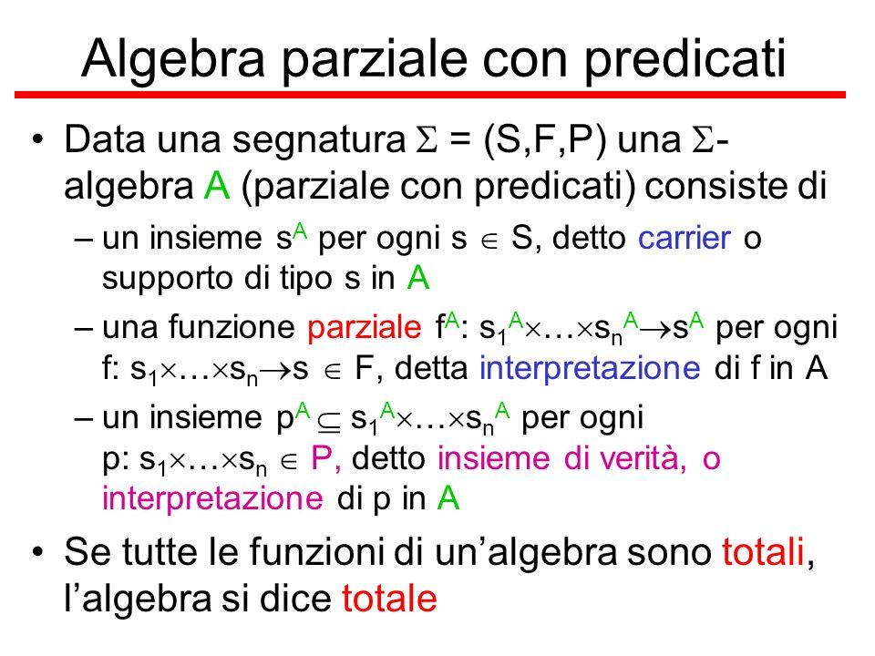 Algebra parziale con predicati