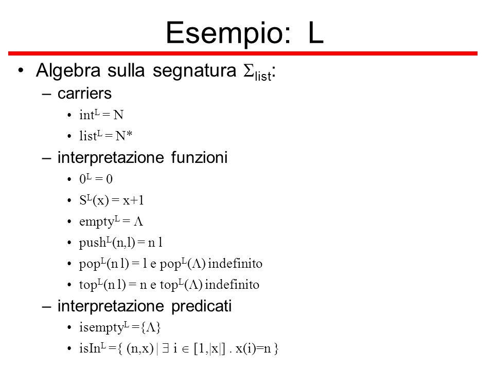 Esempio: L Algebra sulla segnatura Slist: carriers