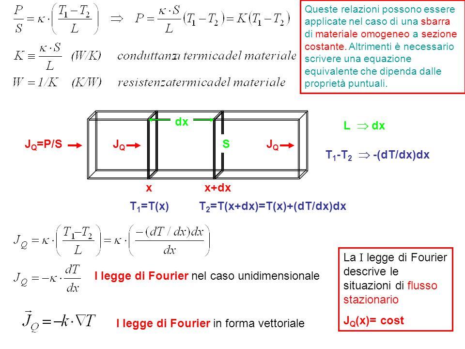 T2=T(x+dx)=T(x)+(dT/dx)dx S JQ JQ=P/S L  dx