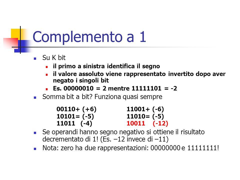 Complemento a 1 Su K bit Somma bit a bit Funziona quasi sempre