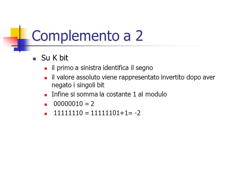 Complemento a 2 Su K bit il primo a sinistra identifica il segno