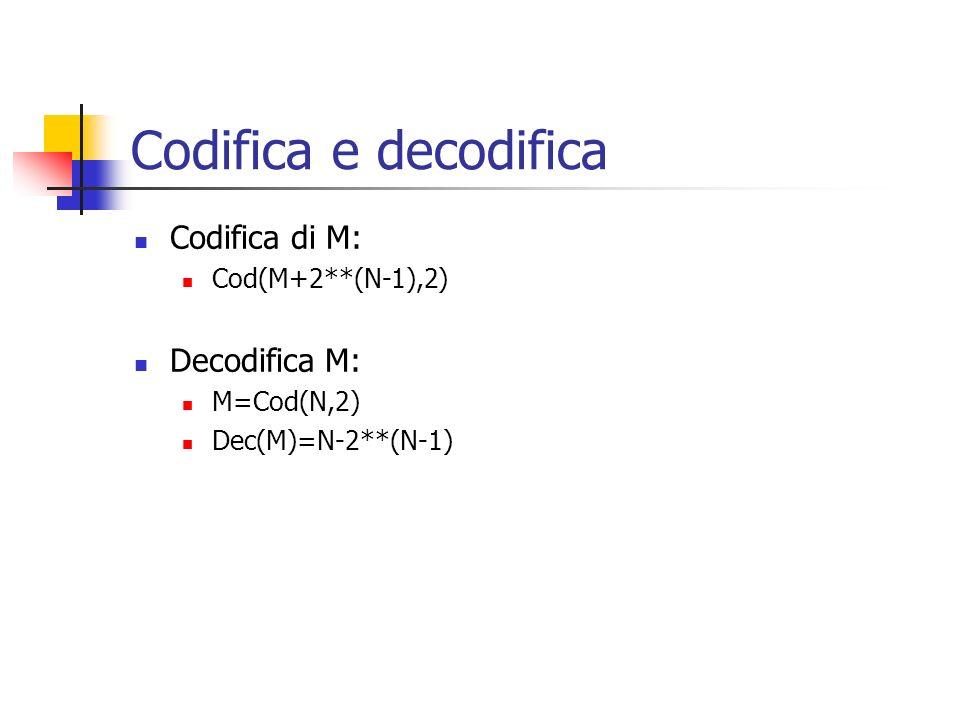 Codifica e decodifica Codifica di M: Decodifica M: Cod(M+2**(N-1),2)